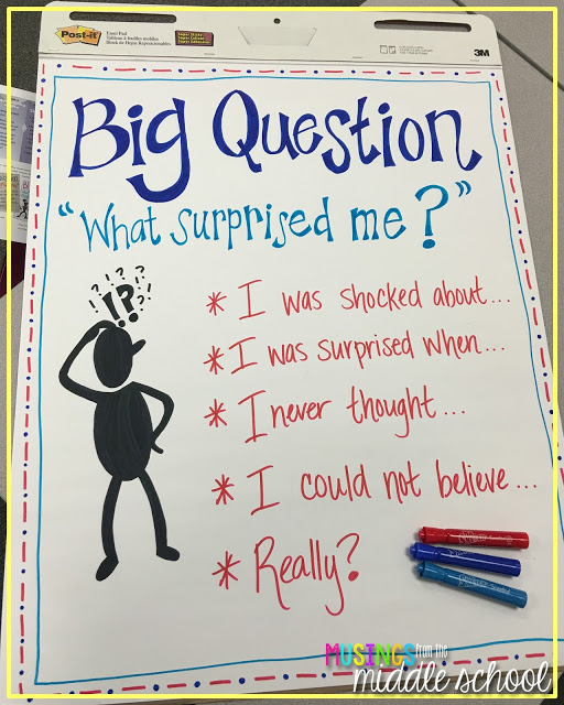 Anchor poster to use with Reading Nonfiction: Notice and Note